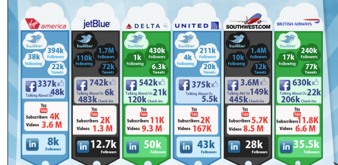 Airline_Prices_graphic